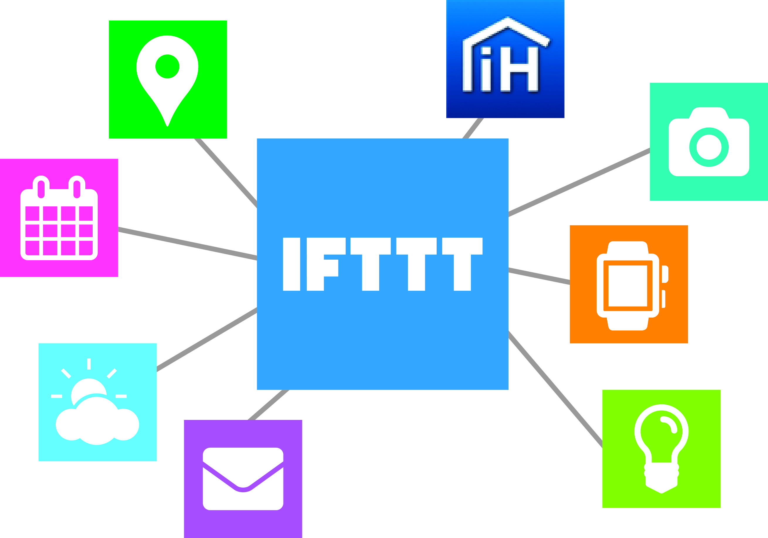 ifttt_image